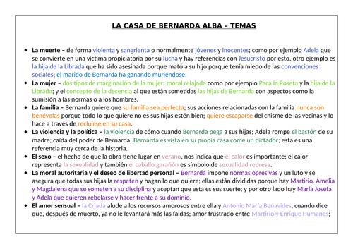 LA CASA DE BERNARDA ALBA THEMES