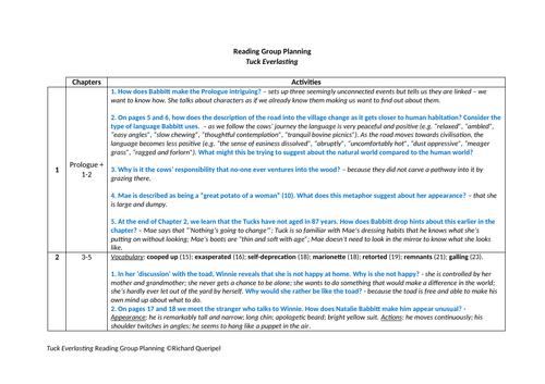 'Tuck Everlasting' Reading Comprehension Unit