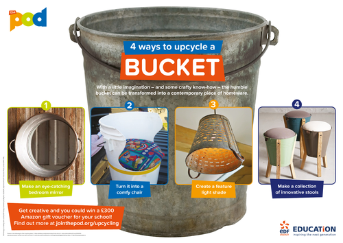 Up-cycling a bucket poster