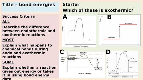 AQA Working out  bond energies for Exothermic and Endothermic reactions