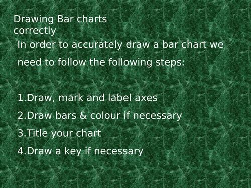Drawing Bar charts