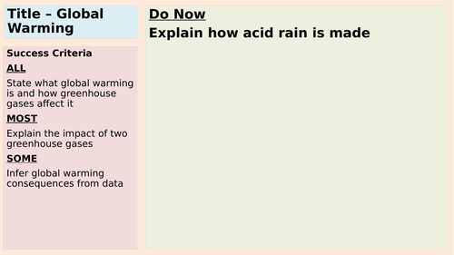 AQA Global Warming and Climate change - two lessons