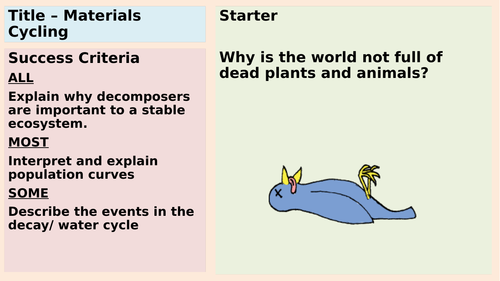 AQA Materials Recycling (detritivores and decomposers)