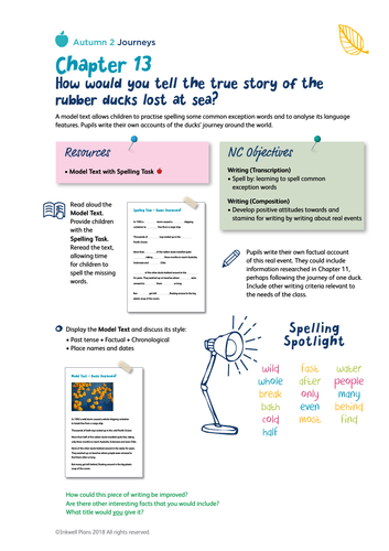 Non-Fiction Lesson Plan: Writing About Real Events