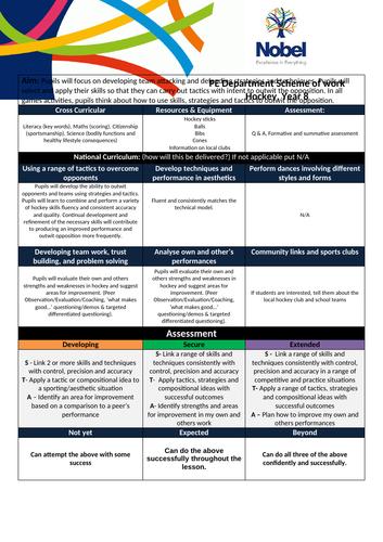 KS3 Hockey Scheme of work
