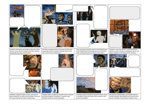 Macbeth Animated Tales Storyboard