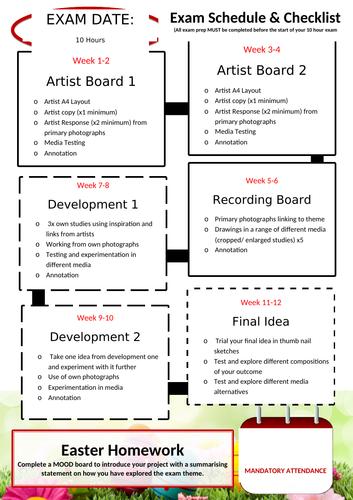 GCSE Art Exam Checklist