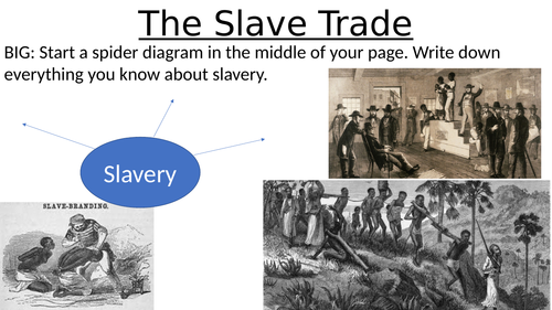 An introduction to the slave trade.