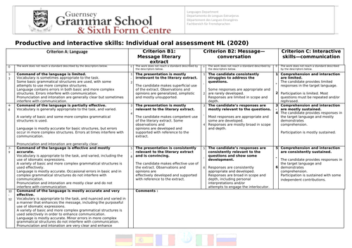 Language B - Paper 1 (2020 spec) Internal Assessment Oral criteria - Teacher and Student Friendly