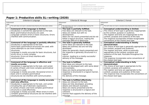 Language B - Paper 1 (2020 spec)- Written Assessment Criteria - Teacher and Student Friendly SL+HL