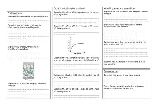 Edexcel GCSE 2016 Biology Separate Science Paper 2 Revision Mats