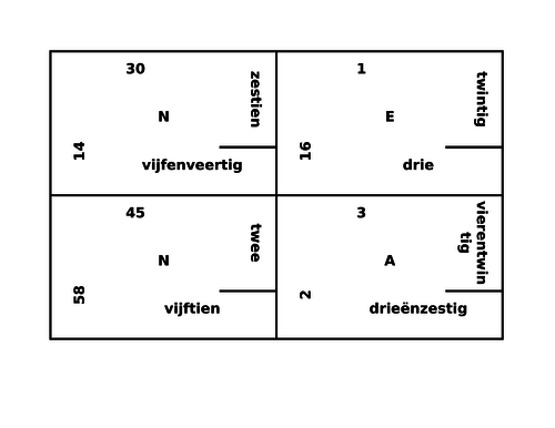 Nummers (Numbers in Dutch) 4 by 4