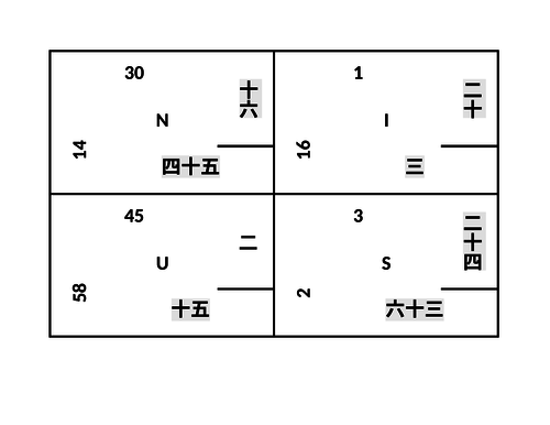 數 (Numbers in Chinese) 4 by 4