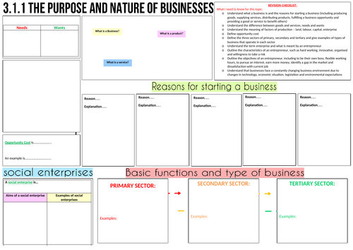 GCSE 9-1 Topic 3.1.1 -Purpose and Nature of a Business+ Business Enterprise: Worksheet/Revision Mat