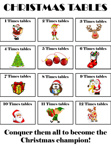 Christmas Times Tables - Task cards and Posters