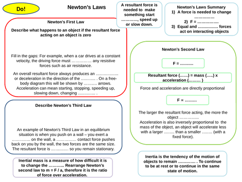 Newton's Laws Worksheet/ Organised Work Mat & Information Mat for AQA 9-1 (Works in Flipped class)