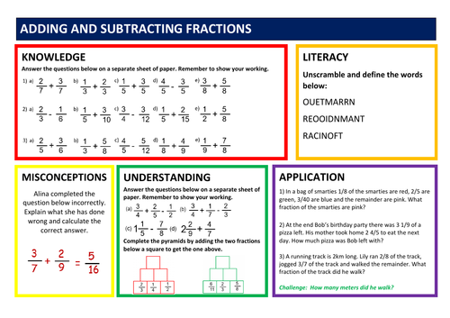 Adding and Subtracting Fractions Differentiated Learning Mat Worksheet