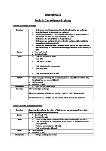 IGCSE Edexcel Biology (9-1) Topic 6: Gas exchange in plants