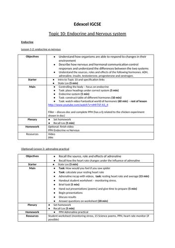 IGCSE Edexcel Biology (9-1) Topic 10: Human coordination (Endocrine and Nervous system)