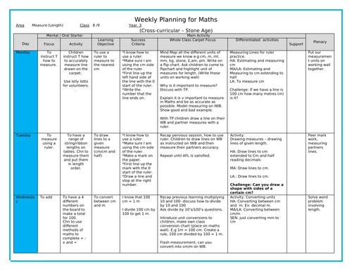 Year 3 - MATHS - Weeks Unit - Length / Measure
