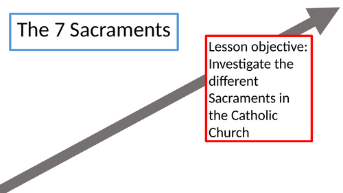 The 7 Sacraments of the Catholic Church