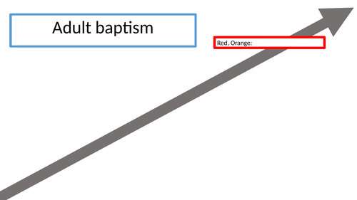 Adult/believers baptism lesson
