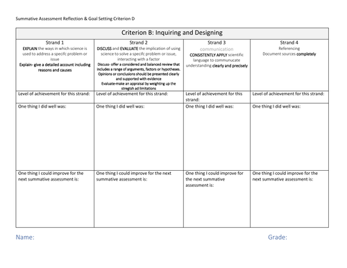 IB MYP Year 5 Science Criterion D reflection Template