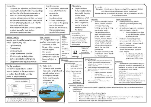 AQA GCSE Biology (9-1) B7 Triple Science Revision Summary Sheets