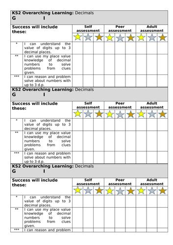 White Rose Year 6 Spring  1 block 1 decimals lesson 1