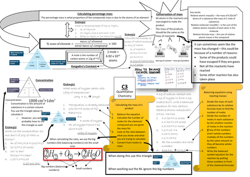 AQA GCSE Chemistry (9-1) C3 Triple Science Revision Summary Sheets