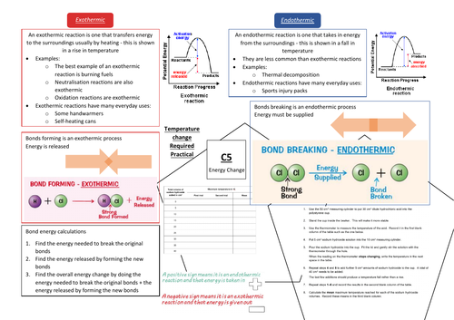 AQA GCSE Chemistry (9-1) C5 Triple Science Revision Summary Sheets