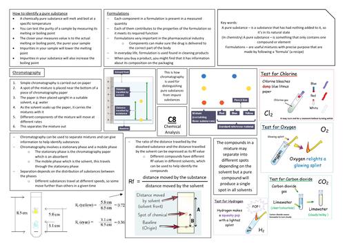 AQA GCSE Chemistry (9-1) C8 Triple Science Revision Summary Sheets