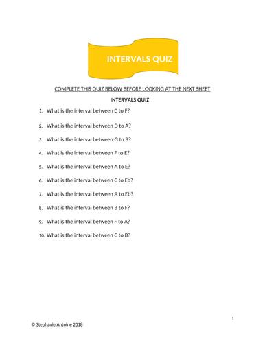 Quiz on intervals