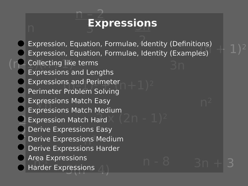 Differentiated Expressions