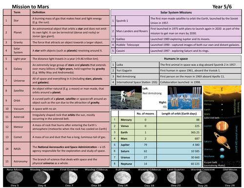 Space Knowledge Organiser