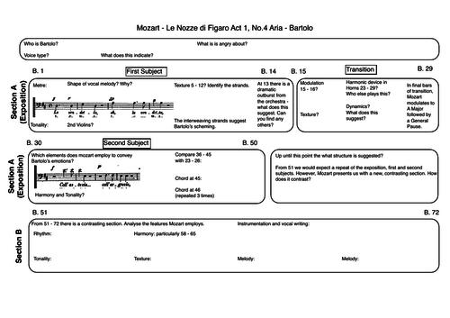 Mozart-Le Nozze di Figaro-No 4 - Aria (Bartollo)