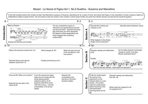 Mozart-Le Nozze di Figaro-No 5 - duettino (Susanna and Marcellina)