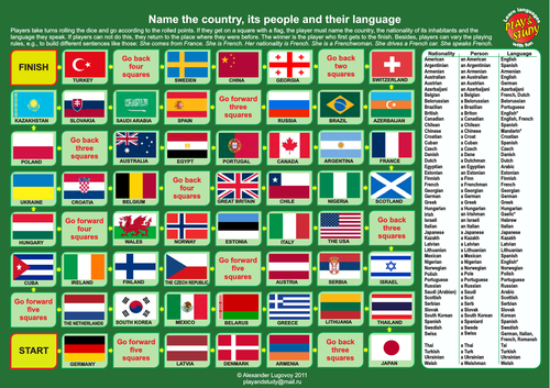 Board game Nationalities Languages And Countries