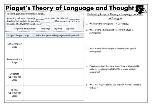 Relationship between Language & Thought - Piaget & Sapir-Whorf Hypothesis AQA GCSE PSYCHOLOGY (9-1)