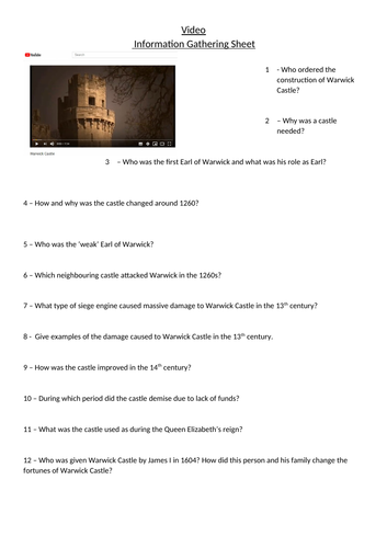 Castles 3: Case Study on the development of Warwick Castle.
