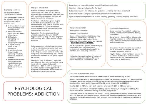 AQA GCSE Psychology Knowledge Organisers COMPLETE SET