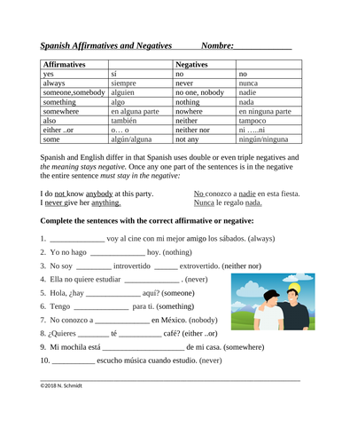Spanish Negatives and Affirmatives Handout / Worksheet