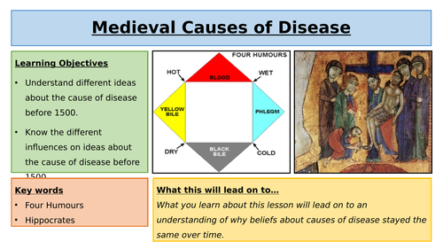 Medieval Causes of Disease