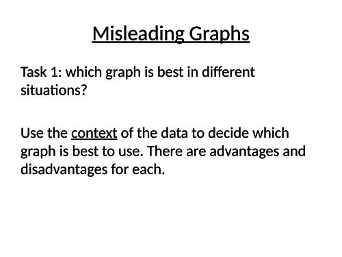 Which Graph is Best activity