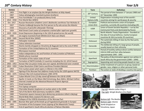 20th Century History Knowledge Organiser