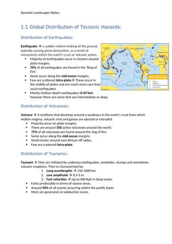 Dynamic Landscape Notes - Edexcel A-Level Geography