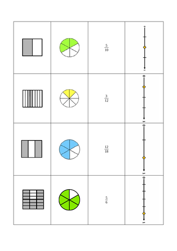 Equivalent Fraction Match Up - Diagrams by t_deehan ...