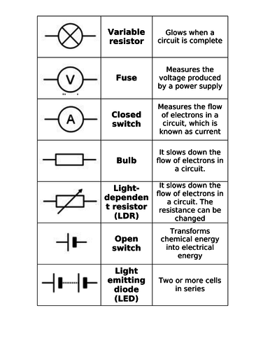 Electrical circuits introductory lesson