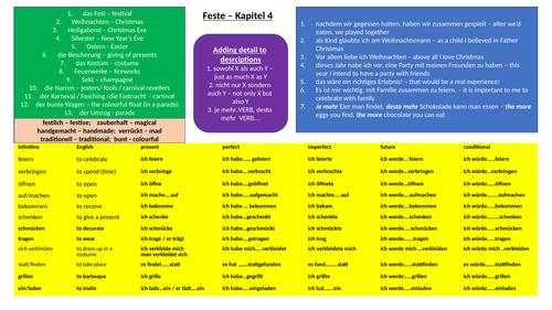 GCSE German knowledge organisers