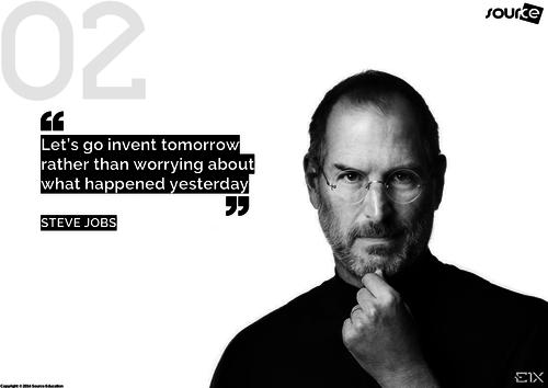 Famous Computing Pioneers - Steve Jobs